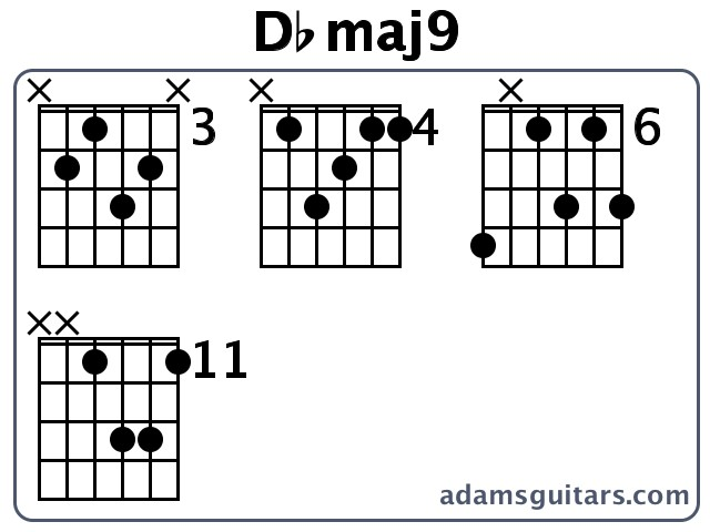 Dbmaj9 Guitar Chords from adamsguitars.com