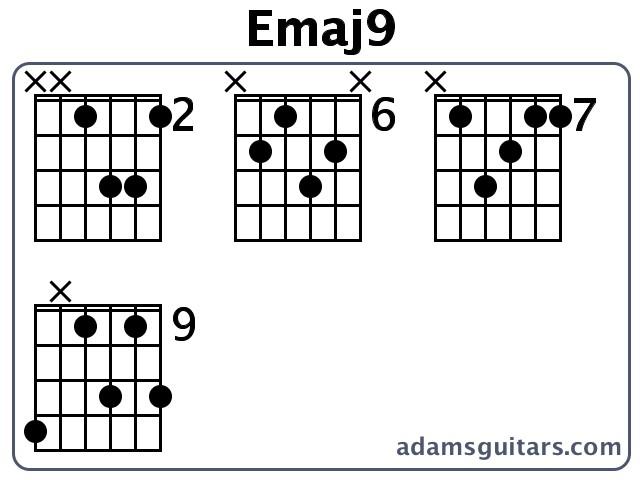 F minor 7 guitar chord