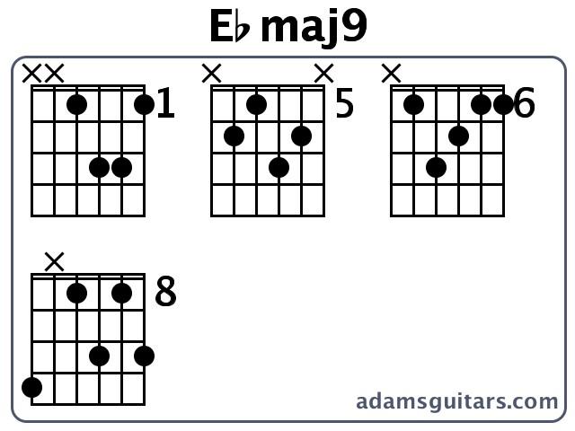 Ebmaj9 Guitar Chords from adamsguitars.com