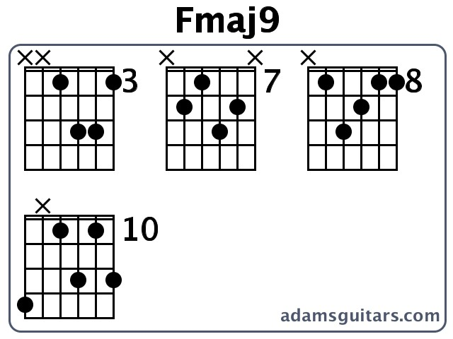 Fmaj9 Guitar Chords From Adamsguitars