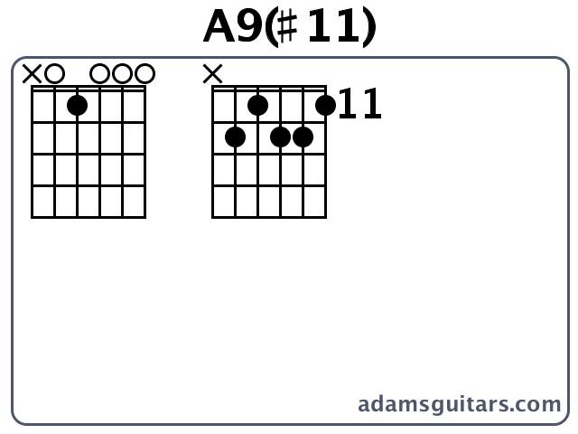 A911 Guitar Chords From Adamsguitars