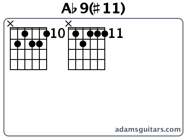 Ab9(#11) Guitar Chords from adamsguitars.com
