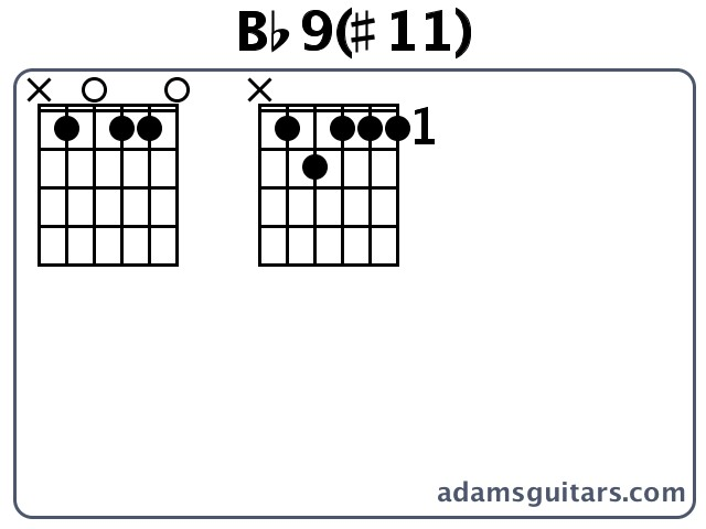 Bb911 Guitar Chords From Adamsguitars