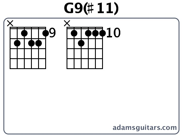 G911 Guitar Chords From Adamsguitars