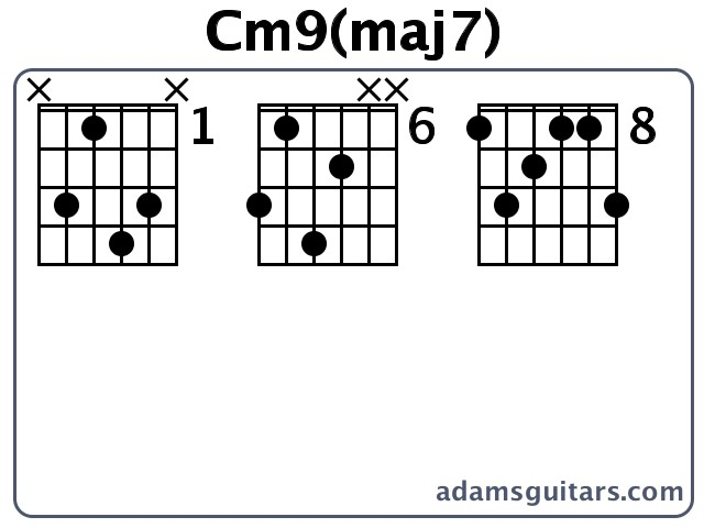 Cm9(maj7) Guitar Chords from adamsguitars.com