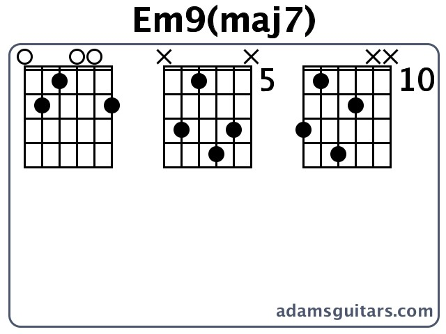 Em9maj7 Guitar Chords From Adamsguitars