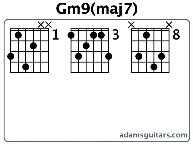 Gm9(maj7) Guitar Chords from adamsguitars.com