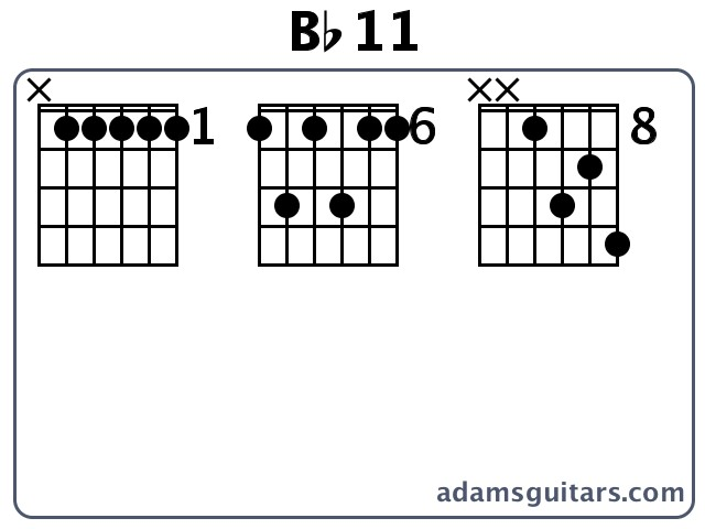 Bb11 Guitar Chords from adamsguitars.com