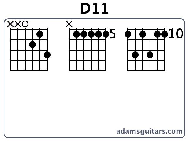D11 Guitar Chords from adamsguitars.com