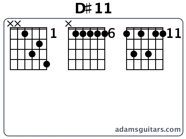 D#11 Guitar Chords from adamsguitars.com