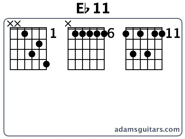 Eb11 Guitar Chords from adamsguitars.com
