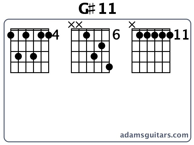 F M11 Guitar Chord Image collections - guitar chord chart with ...