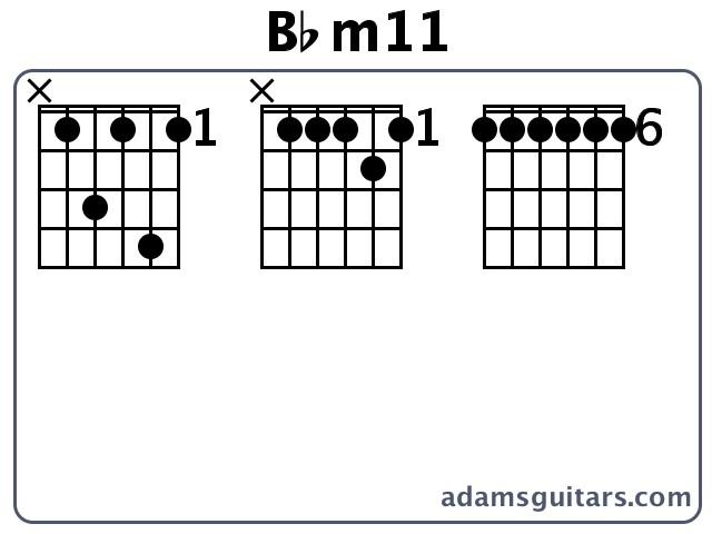 Bbm11 Guitar Chords from adamsguitars.com