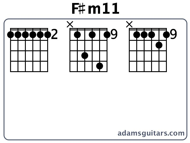 Cm Guitar Chord Chart  C Minor  Standard Tuning