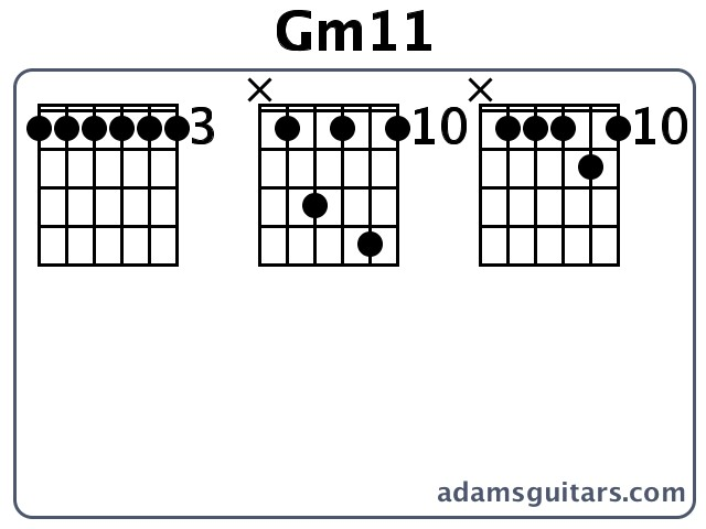 Gm11 Guitar Chords From Adamsguitars