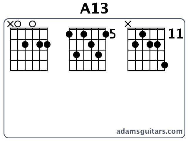 G 7 Chord Guitar A13 Guitar Chords from...