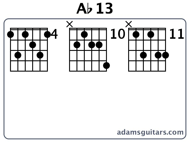 Ab13 Guitar Chords From Adamsguitars