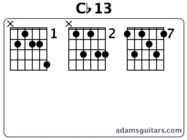 Cb13 Guitar Chords from adamsguitars.com