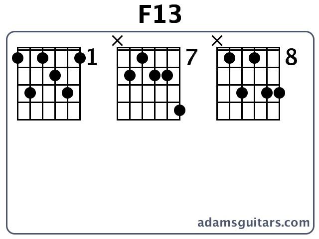 F13 Guitar Chords from adamsguitars.com C Flat Major Scale