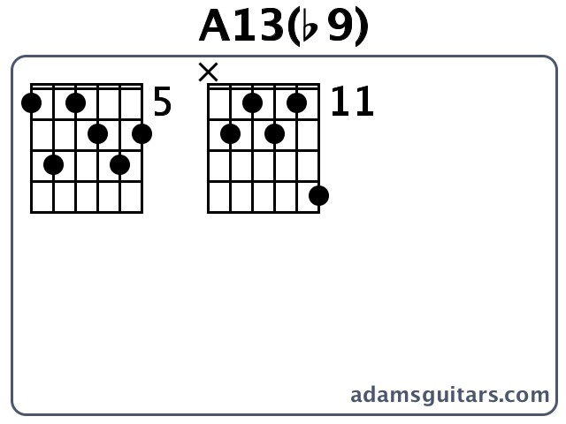A13b9 Guitar Chords From Adamsguitars