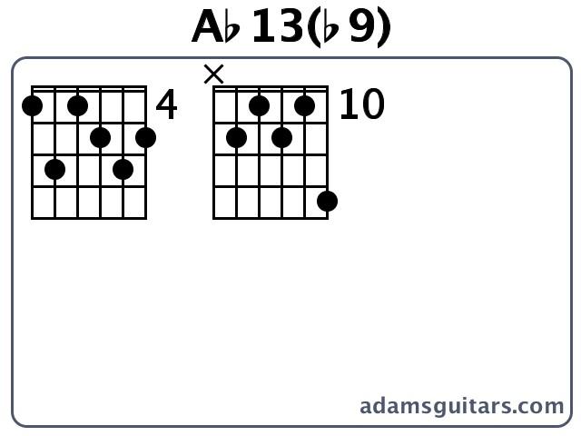 Ab13(b9) Guitar Chords from adamsguitars.com