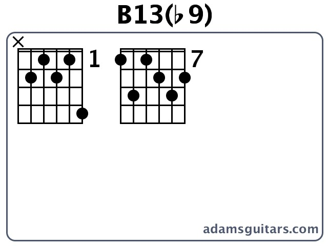 B13b9 Guitar Chords From Adamsguitars