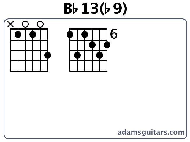 Bb13(b9) Guitar Chords from adamsguitars.com
