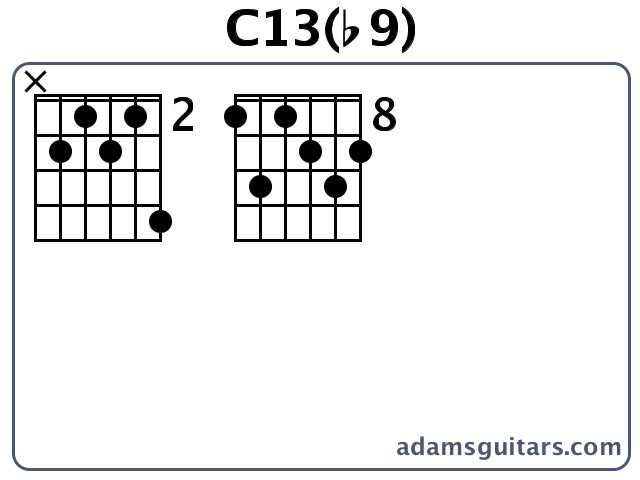 C13b9 Guitar Chords From Adamsguitars