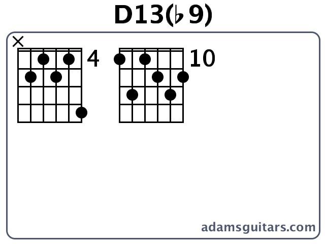 D13b9 Guitar Chords From Adamsguitars