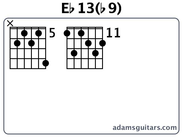 Eb13(b9) Guitar Chords from adamsguitars.com
