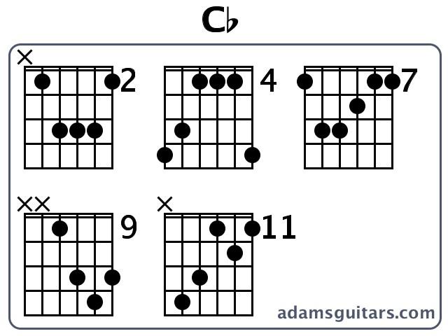 Guitar guitar chords in the key of c : Guitar : guitar chords key of c Guitar Chords plus Guitar Chords ...