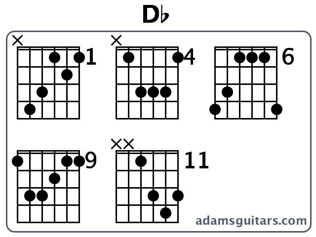 Guitar guitar chords key of d : Guitar : guitar chords d major Guitar Chords D Major also Guitar ...