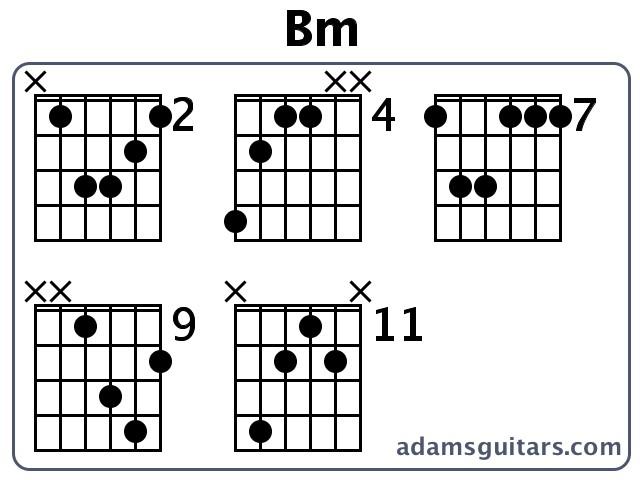 Guitar Guitar Chords Bm Guitar Chords Guitar Chords Bm Guitar