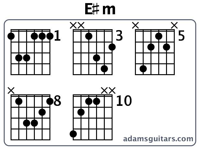 Guitar guitar chords key of e : E#m Guitar Chords from adamsguitars.com