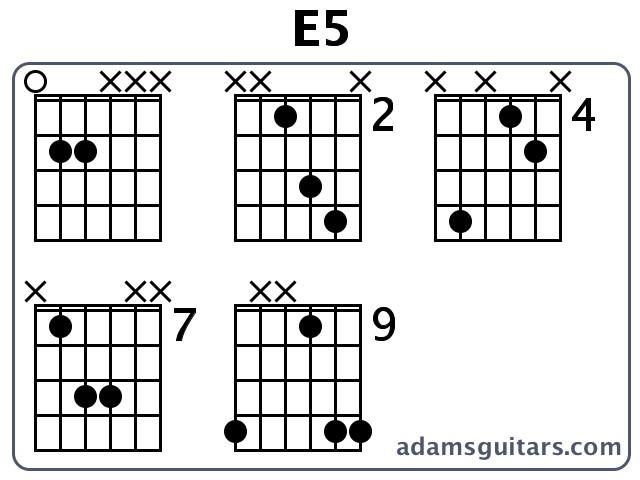 Guitar guitar chords key of e : E5 Guitar Chords from adamsguitars.com