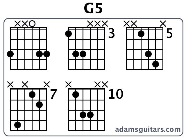 Ukulele ukulele chords g5 : Guitar : guitar chords in key of g Guitar Chords In Key or Guitar ...