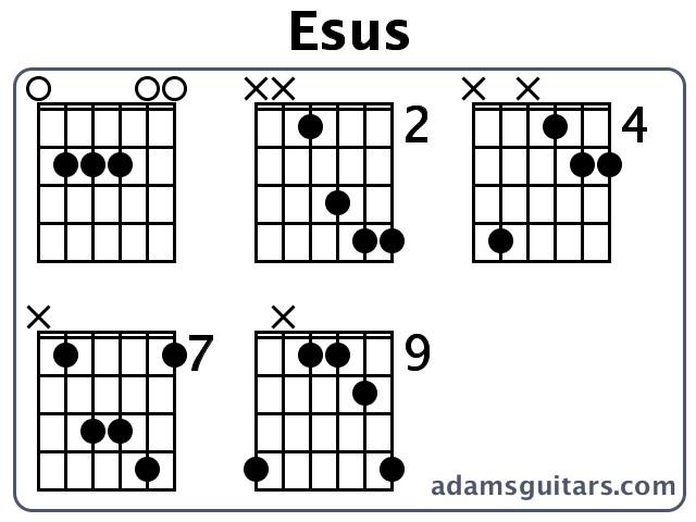 Guitar guitar chords key of e : Esus Guitar Chords from adamsguitars.com