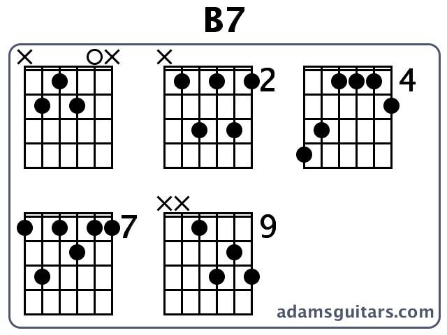 Guitar guitar chords b7 : B7 Guitar Chords from adamsguitars.com