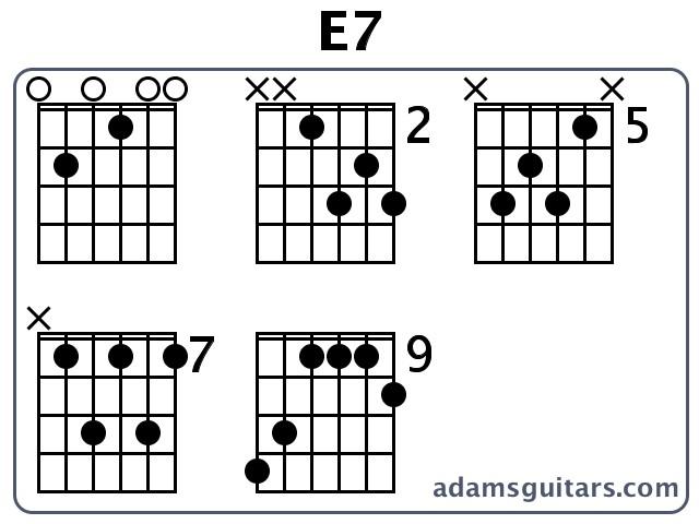 Guitar guitar chords key of e : E7 Guitar Chords from adamsguitars.com