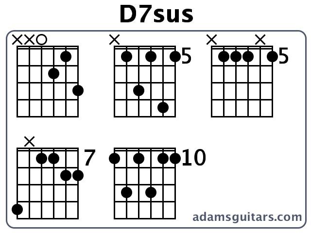 Guitar guitar chords key of d : D7sus Guitar Chords from adamsguitars.com
