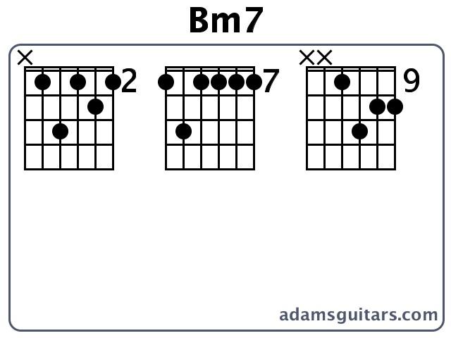 Bm7 Guitar