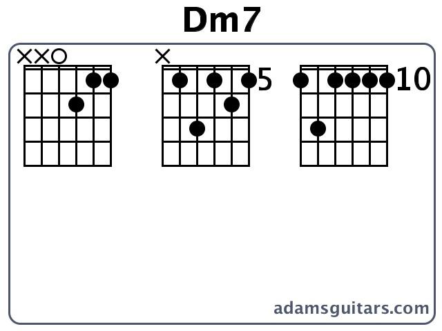 Guitar guitar chords key of d : Dm7 Guitar Chords from adamsguitars.com