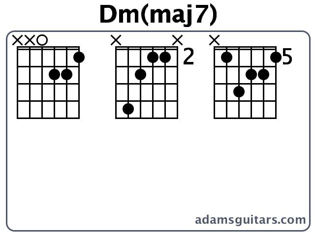 Guitar guitar chords dm : Dm(maj7) Guitar Chords from adamsguitars.com