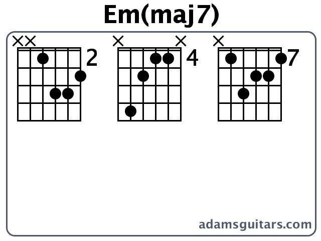 Guitar guitar chords em : Em(maj7) Guitar Chords from adamsguitars.com