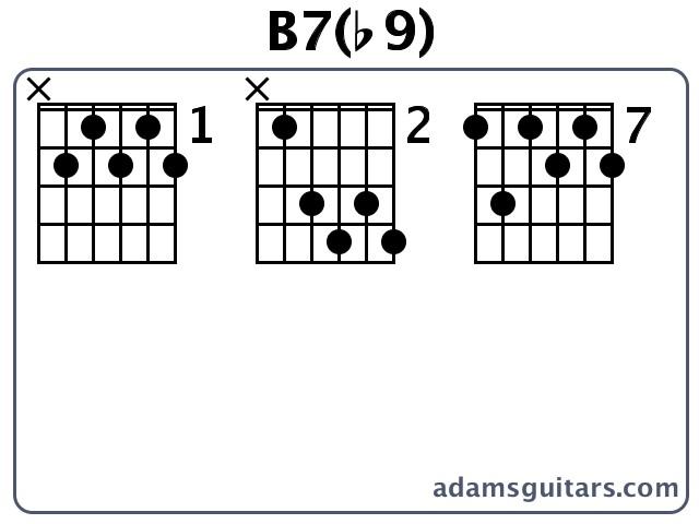 Guitar guitar chords b7 : B7(b9) Guitar Chords from adamsguitars.com