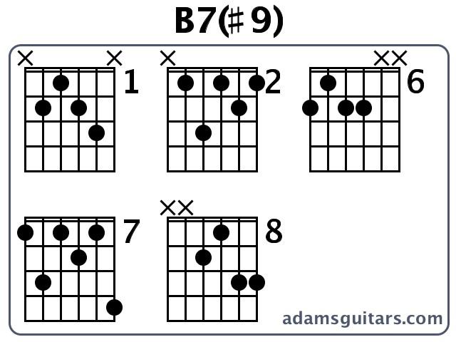 Guitar guitar chords b7 : B7(#9) Guitar Chords from adamsguitars.com