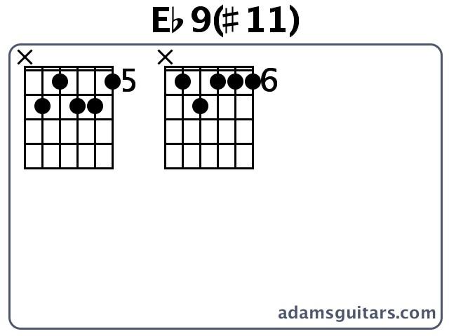 Guitar trap queen guitar chords : mandolin chords b flat Tags : mandolin chords b flat guitar chords ...
